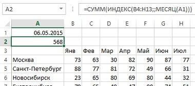 Рис. 7.6. ИНДЕКС с опущенным аргументом Номер_строки