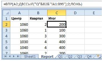 Рис. 7.8. Имя листа Q2! рассчитывается «на лету» внутри функции ДВССЫЛ