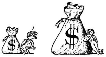 Рис. 8. «Нечестная» пиктограмма, мешок в два раза выше и в два раза шире, т.е. в четыре раза больше