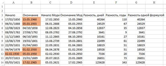 Рис. 1. Кажется, что Excel обрабатывает даты до 1900 года, когда вы используете эту формулу