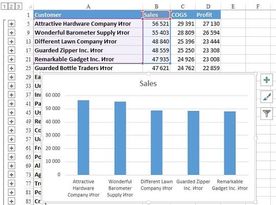 Мал.  6. Діаграма, що відображає обсяг продажів п'яти найбільших клієнтів