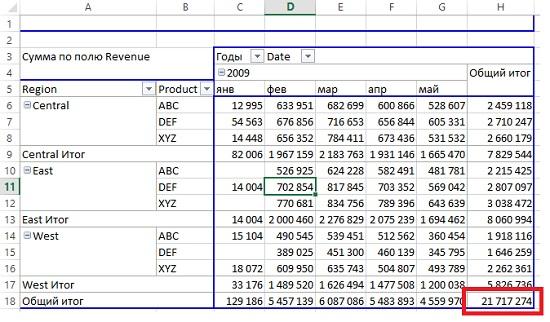 Создание сводной таблицы Excel из нескольких листов 58