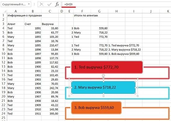 Рис. 4. Теперь текст на диаграмме – результат расчета; текст будет меняться с изменением данных