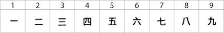 Рис. 4б. Иероглифы