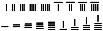 Рис. 4. Китай. Вертикальное и горизонтальное расположение счётных палочек для цифр от 1 до 9