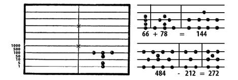 Рис. 8. Пример сложения и вычитания при «счёте на линиях»