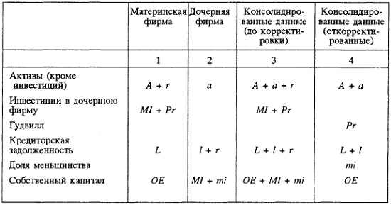 Рис. 12. Процесс консолидации