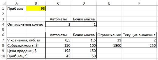 Рис. 4. Данные об автоматах и масле, помещенные в Excel