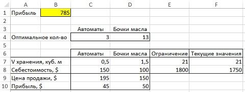 Рис. 6. Оптимизированная таблица автоматов и бочек масла