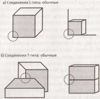 Рис. 12. Различные типы встречающихся в природе соединений