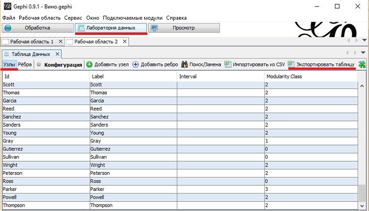 Рис. 37. Экспорт классов модулярности обратно в Excel