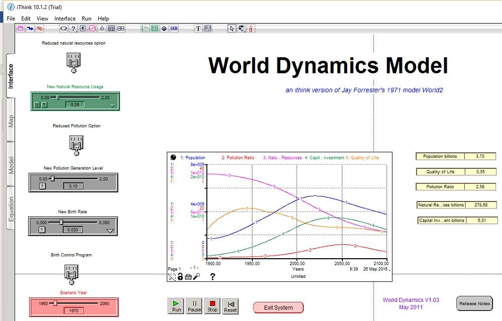 Рис. 7. Модель World2 в окне программы IThink