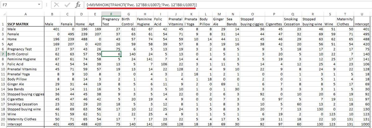 Рис. 9. Матрица суммы квадратов и векторных произведений (СКВП)