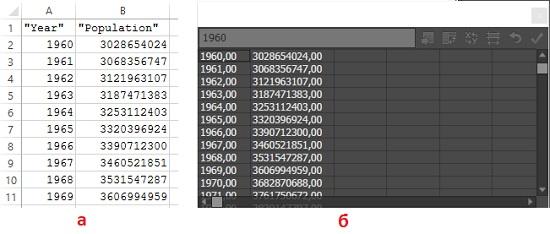 Рис. 12. Перенос данных через буфер из Excel (а) в Illustrator (б)