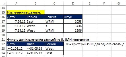 Рис. 15.4 Результат фильтрации с тремя И критериями, где третий И критерий включает в себя ИЛИ