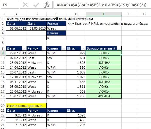 Рис. 15.5 Вспомогательный столбец помогает отфильтровать по критерию ИЛИ, относящемуся к двум столбцам