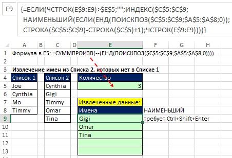 Рис. 15.53. Классическая формула сравнения двух списков