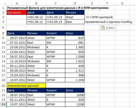 Рис. 15.8. Расширенный фильтр для извлечения данных с И и ИЛИ критериями; ИЛИ критерий применен к одному столбцу