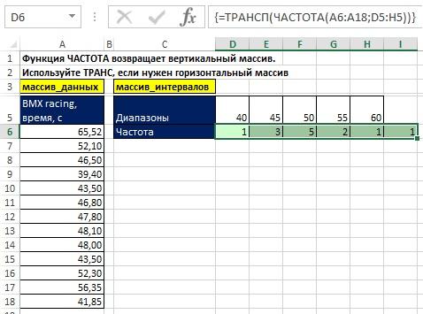 Рис. 16.2. Используйте функцию массива ТРАНСП, если нужно получить горизонтальный массив