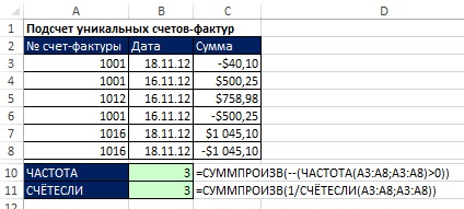 Рис. 17.1. Подсчет уникальных счетов-фактур