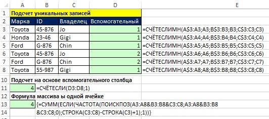 Рис. 17.16. Вспомогательный столбец для подсчета уникальных записей в наборе данных