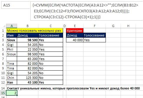 Рис. 17.9. Подсчет уникальных голосов «за», основанный на двух условиях