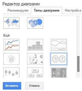Рис. 4. Набор диаграмм у Google Spreadsheets богаче, чем в Excel