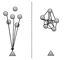 Рис. 14. Треугольник не настолько далек от своих соседей, как далеки они друг от друга