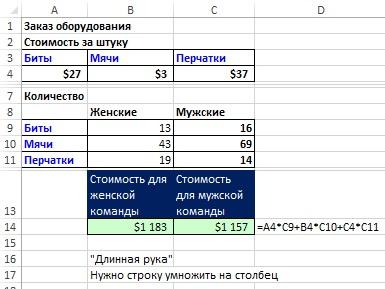 Рис. 18.1. Стоимость оборудования для мужской команды