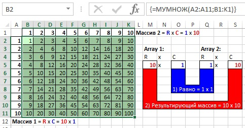 Как создать таблицу умножения в excel 2010