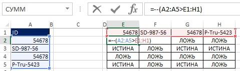 Рис. 19.33. Двойное отрицание преобразует значения ИСТИНА и ЛОЖЬ в единицы и нули