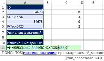 Рис. 19.43. Вы начинаете формулу для извлечения и сортировки данных в ячейке A11