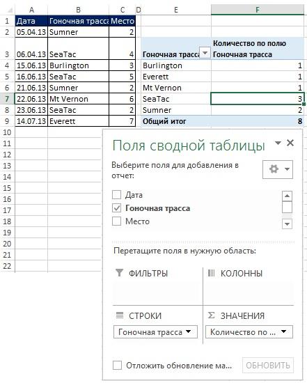 Рис. 19.6. Можно воспользоваться сводной таблицей