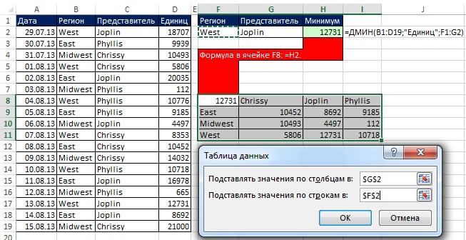 Рис. 21.5. Таблица данных с двумя переменными