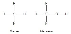 Рис. 7. Критерии сходства, метан и матанол