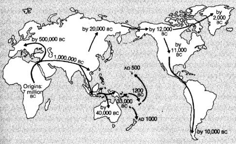 Рис. 1. Расселение человека по земному шару