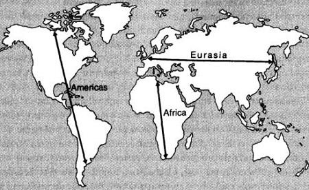 Рис. 10. Основные оси континентов