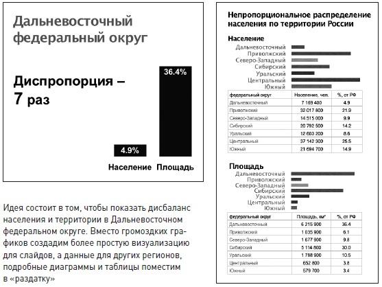 Рис. 11. Слайд для презентации и информация для печатного документа