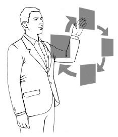 Рис. 13. Представление цикла жестами