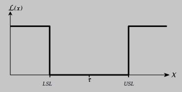 %d1%80%d0%b8%d1%81-13-%d1%84%d1%83%d0%bd%d0%ba%d1%86%d0%b8%d1%8f-%d0%bf%d0%be%d1%82%d0%b5%d1%80%d1%8c-lx-%d0%b4%d0%bb%d1%8f-%d0%ba%d0%be%d0%bd%d1%86%d0%b5%d0%bf%d1%86%d0%b8%d0%b8-%d1%81%d0%be
