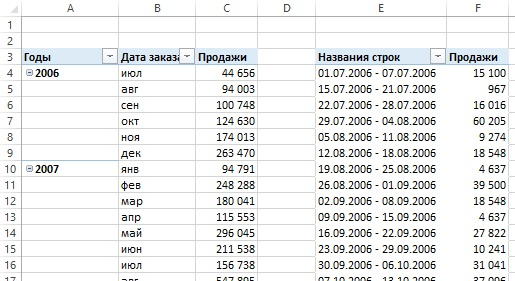 %d1%80%d0%b8%d1%81-4-%d0%b4%d0%b2%d0%b5-%d1%81%d0%b2%d0%be%d0%b4%d0%bd%d1%8b%d0%b5-%d1%82%d0%b0%d0%b1%d0%bb%d0%b8%d1%86%d1%8b-%d1%81%d0%be%d0%b7%d0%b4%d0%b0%d0%bd%d0%bd%d1%8b%d0%b5-%d0%b8%d0%b7