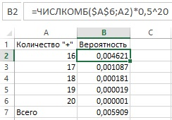 %d1%80%d0%b8%d1%81-5-%d1%82%d0%b0%d0%b1%d0%bb%d0%b8%d1%86%d0%b0-%d1%80%d0%b0%d1%81%d1%87%d0%b5%d1%82%d0%b0-%d0%b2%d0%b5%d1%80%d0%be%d1%8f%d1%82%d0%bd%d0%be%d1%81%d1%82%d0%b8-%d0%bf%d0%be%d0%bb%d1%83