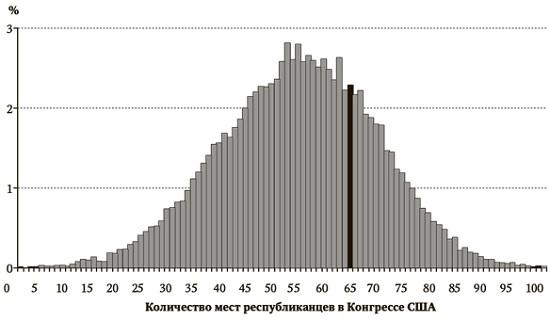 %d1%80%d0%b8%d1%81-1-%d0%bf%d1%80%d0%be%d0%b3%d0%bd%d0%be%d0%b7-%d0%ba%d0%be%d0%bb%d0%b8%d1%87%d0%b5%d1%81%d1%82%d0%b2%d0%b0-%d0%bc%d0%b5%d1%81%d1%82-%d1%80%d0%b5%d1%81%d0%bf%d1%83%d0%b1%d0%bb%d0%b8
