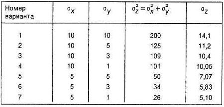 %d1%80%d0%b8%d1%81-10-%d1%83%d0%bc%d0%b5%d0%bd%d1%8c%d1%88%d0%b5%d0%bd%d0%b8%d0%b5-%d0%bd%d0%b0%d0%b8%d0%b1%d0%be%d0%bb%d1%8c%d1%88%d0%b5%d0%b9-%d0%b4%d0%b8%d1%81%d0%bf%d0%b5%d1%80%d1%81%d0%b8%d0%b8