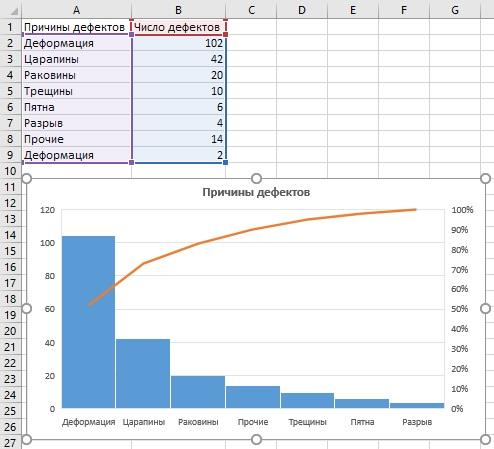 %d1%80%d0%b8%d1%81-11-%d0%b4%d0%b8%d0%b0%d0%b3%d1%80%d0%b0%d0%bc%d0%bc%d0%b0-%d0%bf%d0%b0%d1%80%d0%b5%d1%82%d0%be