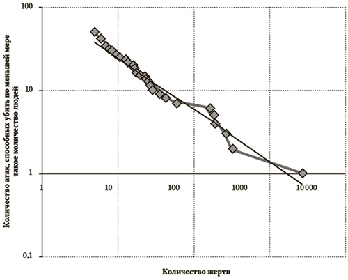 %d1%80%d0%b8%d1%81-11-%d1%81%d0%be%d0%be%d1%82%d0%bd%d0%be%d1%88%d0%b5%d0%bd%d0%b8%d0%b5-%d1%87%d0%b0%d1%81%d1%82%d0%be%d1%82%d1%8b-%d1%82%d0%b5%d1%80%d1%80%d0%be%d1%80%d0%b8%d1%81%d1%82%d0%b8%d1%87