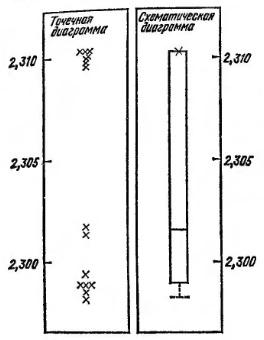 %d1%80%d0%b8%d1%81-11-%d1%82%d0%be%d1%87%d0%b5%d1%87%d0%bd%d0%b0%d1%8f-%d0%b8-%d1%81%d1%85%d0%b5%d0%bc%d0%b0%d1%82%d0%b8%d1%87%d0%b5%d1%81%d0%ba%d0%b0%d1%8f-%d0%b4%d0%b8%d0%b0%d0%b3%d1%80%d0%b0