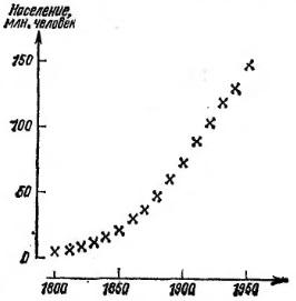 %d1%80%d0%b8%d1%81-16-%d0%bd%d0%b0%d1%81%d0%b5%d0%bb%d0%b5%d0%bd%d0%b8%d0%b5-%d1%81%d1%88%d0%b0-%d0%b2-%d0%bc%d0%b8%d0%bb%d0%bb%d0%b8%d0%be%d0%bd%d0%b0%d1%85-%d1%87%d0%b5%d0%bb%d0%be%d0%b2%d0%b5