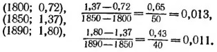 %d1%80%d0%b8%d1%81-17%d0%b1-%d1%80%d0%b0%d1%81%d1%87%d0%b5%d1%82%d1%8b-2