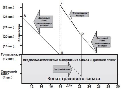%d1%80%d0%b8%d1%81-2-%d1%82%d0%be%d1%87%d0%ba%d0%b0-%d0%b7%d0%b0%d0%ba%d0%b0%d0%b7%d0%b0-%d0%b2